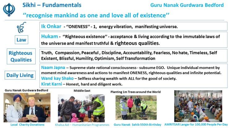 2019 0511 QP Multi-cultural Sikhi Basics Final v1.0F